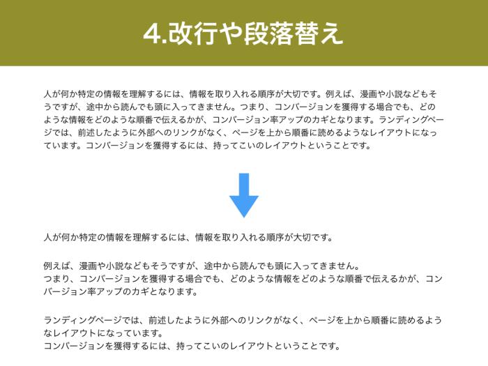 4.改行や段落替え