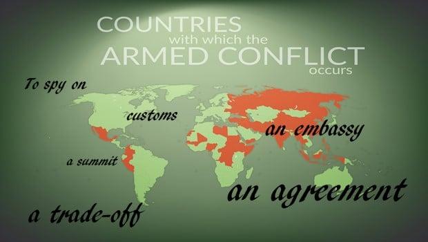 Quiz – Vocabulaire utile : les conflits internationaux en anglais