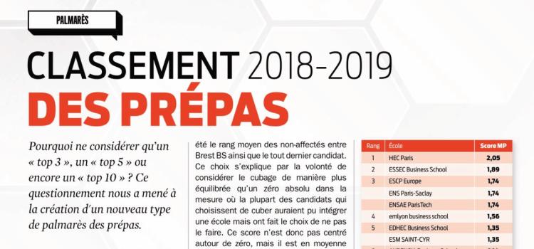 Classement des prépas ECE 2019
