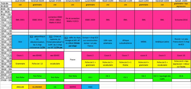 Trois exemples de programme de travail d'étudiants à HEC (ECS)