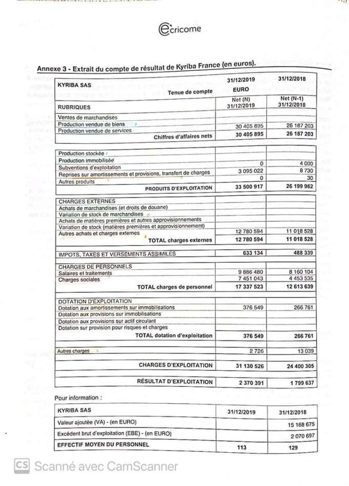 sujet Management-Gestion HEC 2021