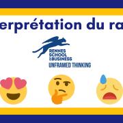 Interpréter son rang Rennes SB 2021