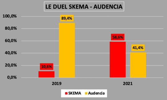 DUEL SIGEM 2021 SKEMA AUDENCIA
