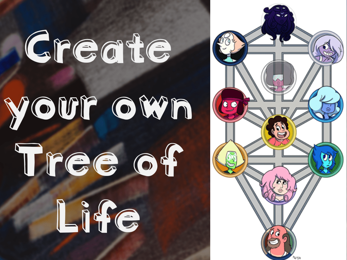 Create your own Tree of Life
