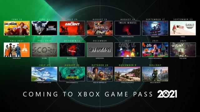 Xbox & Bethesda Games Showcase Recap 2