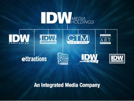 idwmediaholdingsorgchart