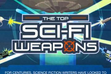 sci-fi-weapons-list_IGF