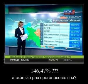 Как голосуют в России
