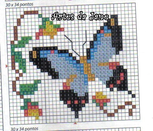 Cross Stitch Kits Mini Butterflies And Mini Flowers