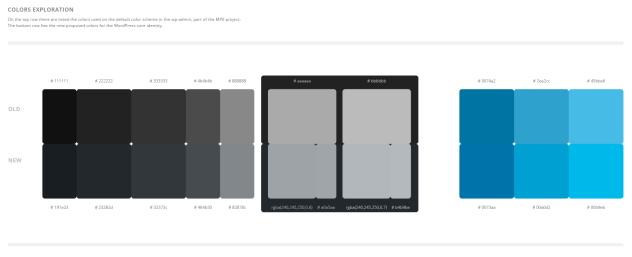 color-changes-chart