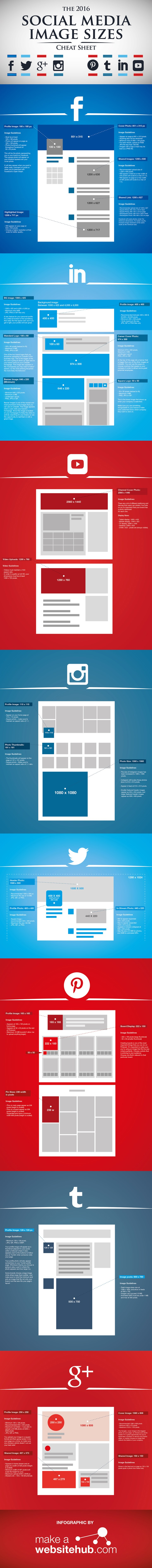 Social Media Images Sizes cheat sheet 2016