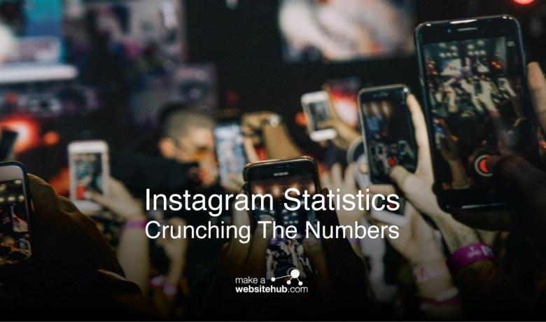 Statistiche di Instagram