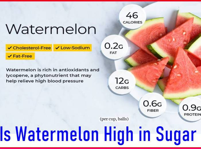 Is Watermelon High in Sugar