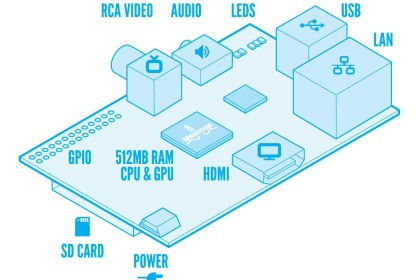 Скица на Raspberry Pi Model B.
