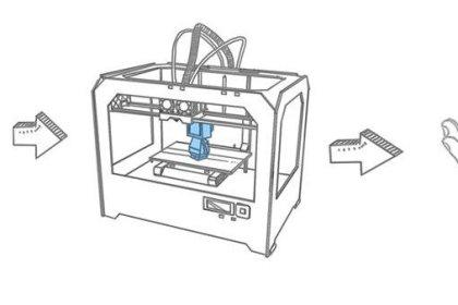 Процес на 3D принтиране.