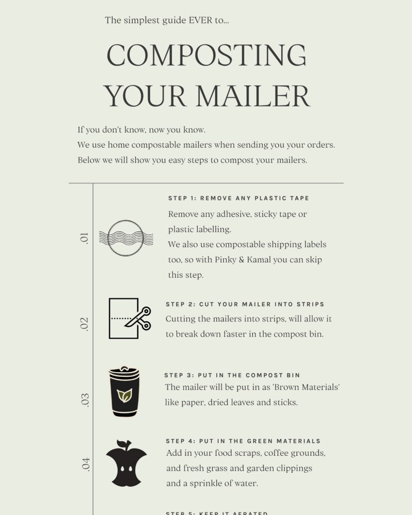 Email marketing by Pinky and Kamal