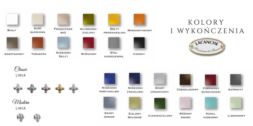 dostępne kolory i wykończenia sprzętu Lacanche pokrętła i wybarwienia emalii