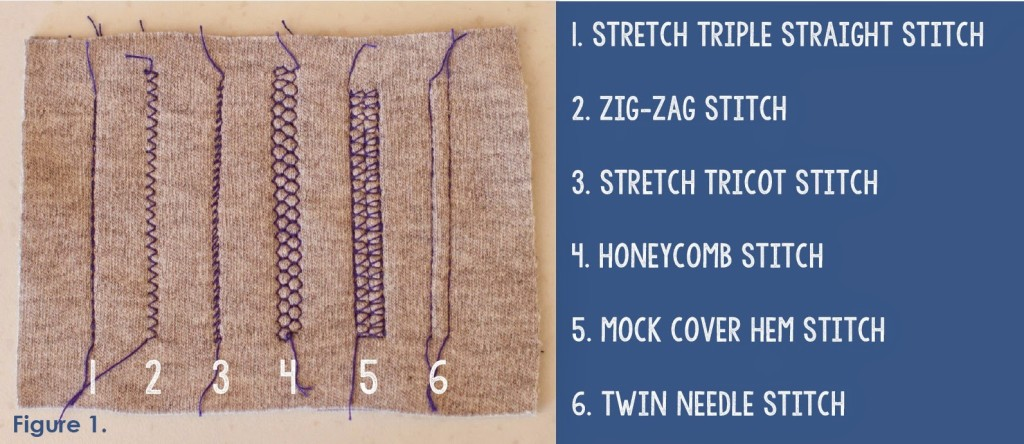 Image Result For Can You Use A Double Needle On Any Sewing Machine