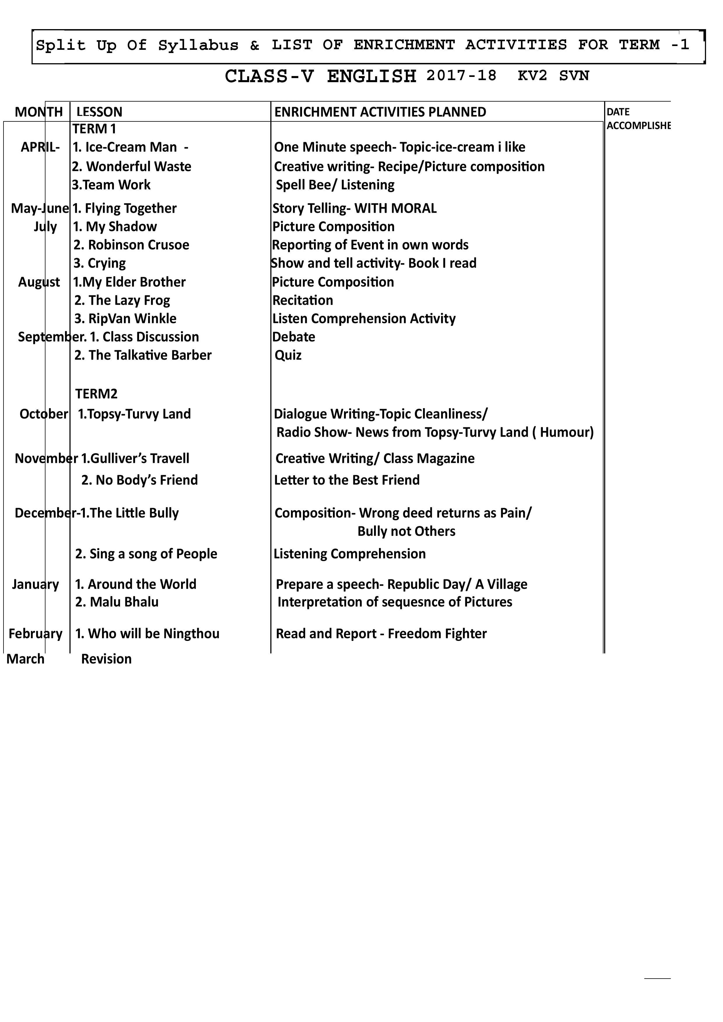 Class V Hindi Worksheets