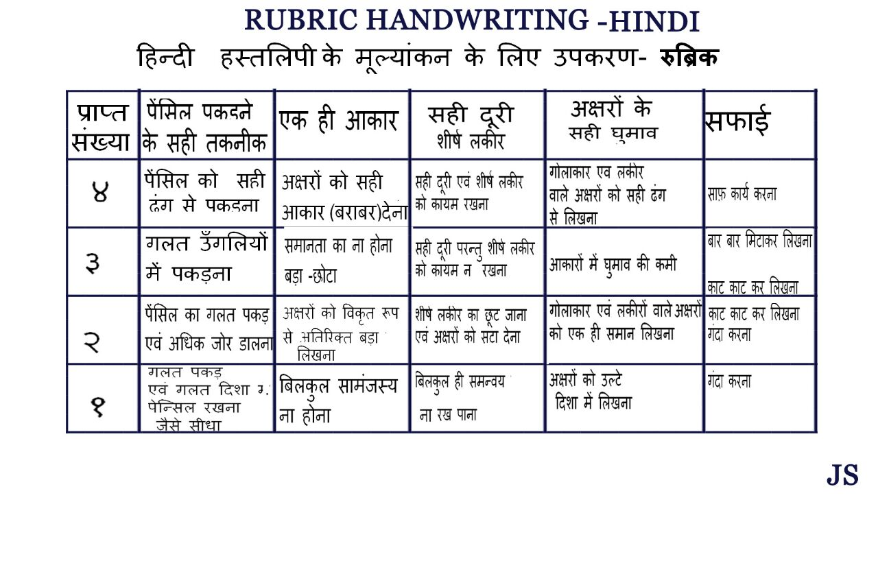 Class V Hindi Worksheets