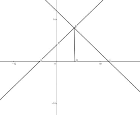 中学数学の「一次関数と図形」の問題に関する図