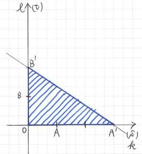 「平面ベクトルの点Pの存在範囲−3」のグラフ