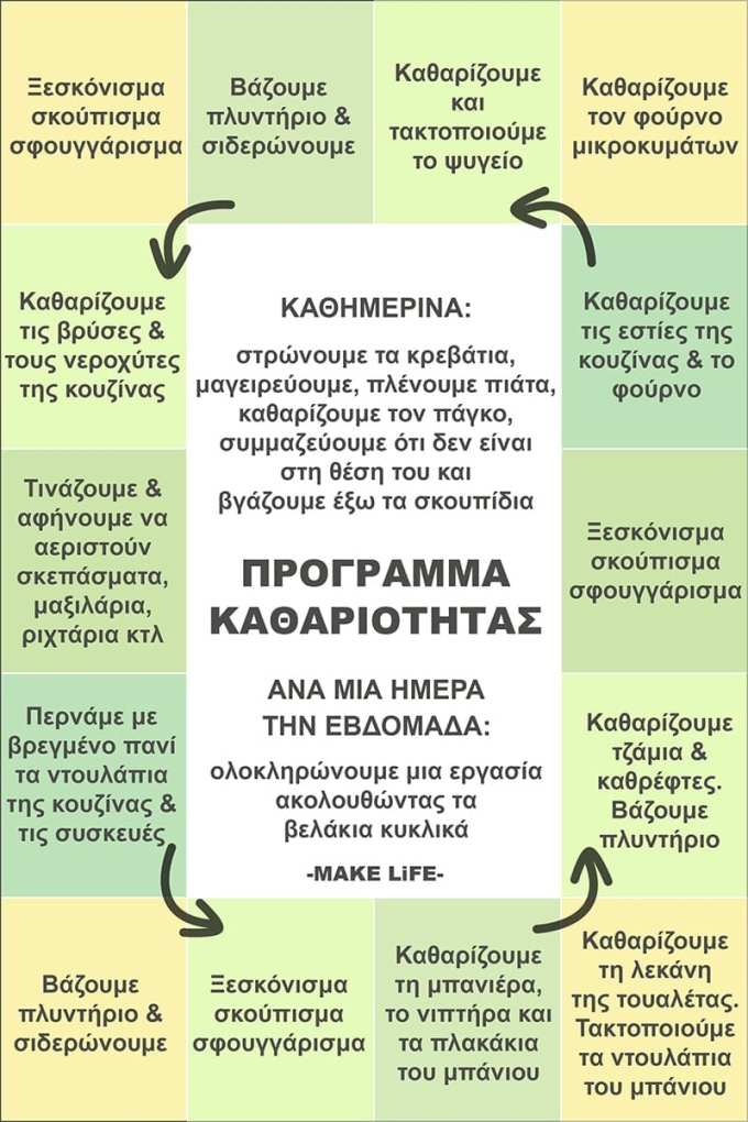house cleaning schedule makelifegr - Κυκλικό πρόγραμμα καθαριότητας σπιτιού. Ιδανικό για εργαζόμενες