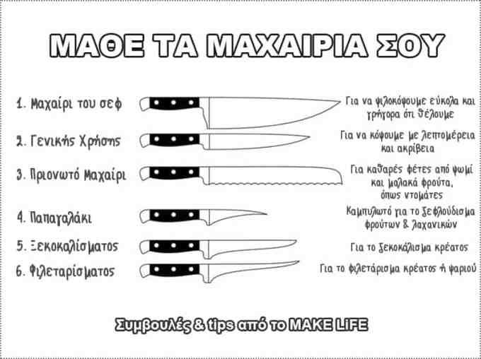 Τα Μαχαίρια που Χρειάζομαι στην Κουζίνα μου
