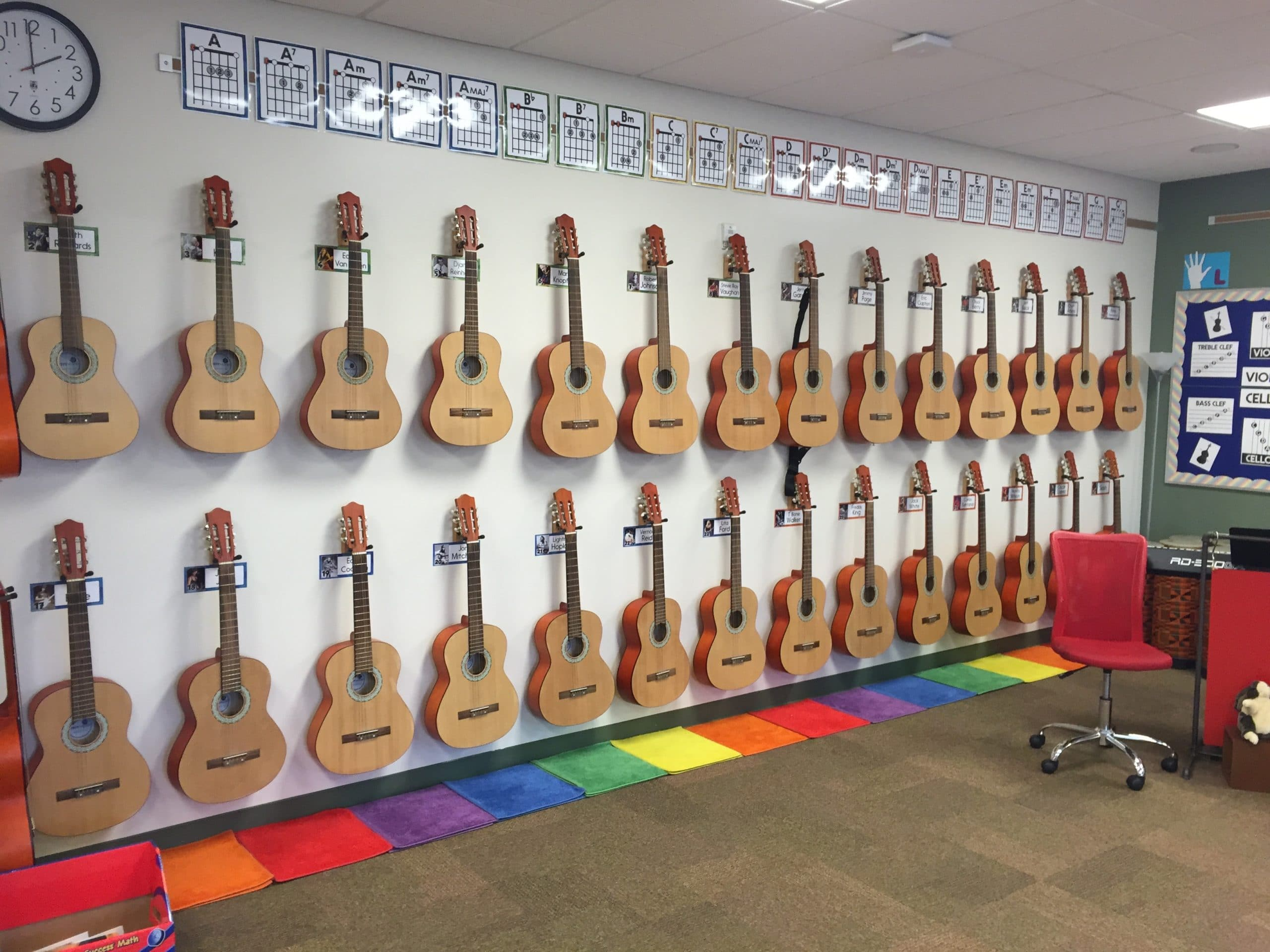 The Great Wall Of Guitars Organization Tips And Tricks