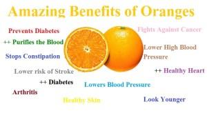 Oranges (Santra) Amazing Benefits For Hair Skin and Bones