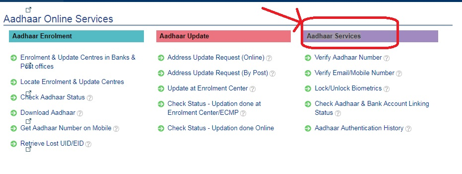 Aadhaar Card: How To Verify Your Registered Mobile Number