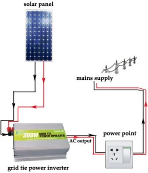 Solar Inverter for Home | Custom | Maker Pro