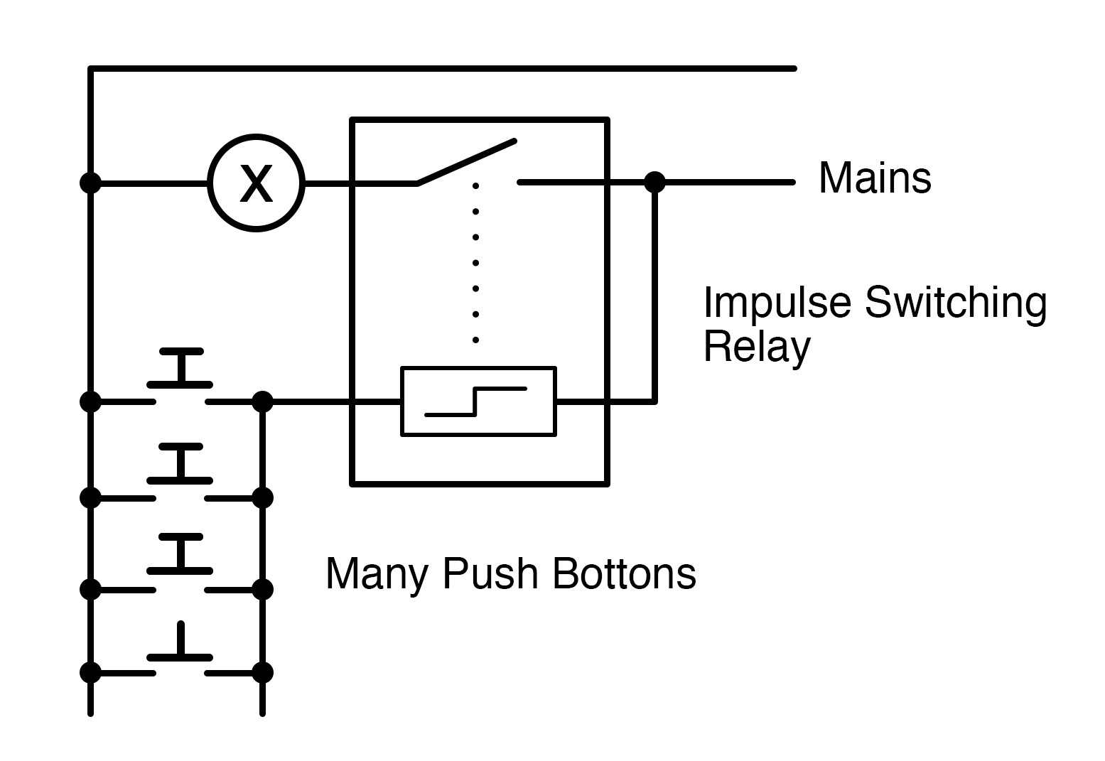 An Automated Light Switch System For Smarthomes That