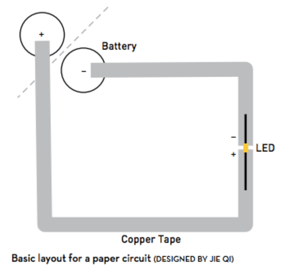 Light It Up Maker Camp And Connect Leds In Series Parallel Electronic Circuit Projects Below Are The Steps For Making Paper Circuits Which You Can Use To Help Guide Makers