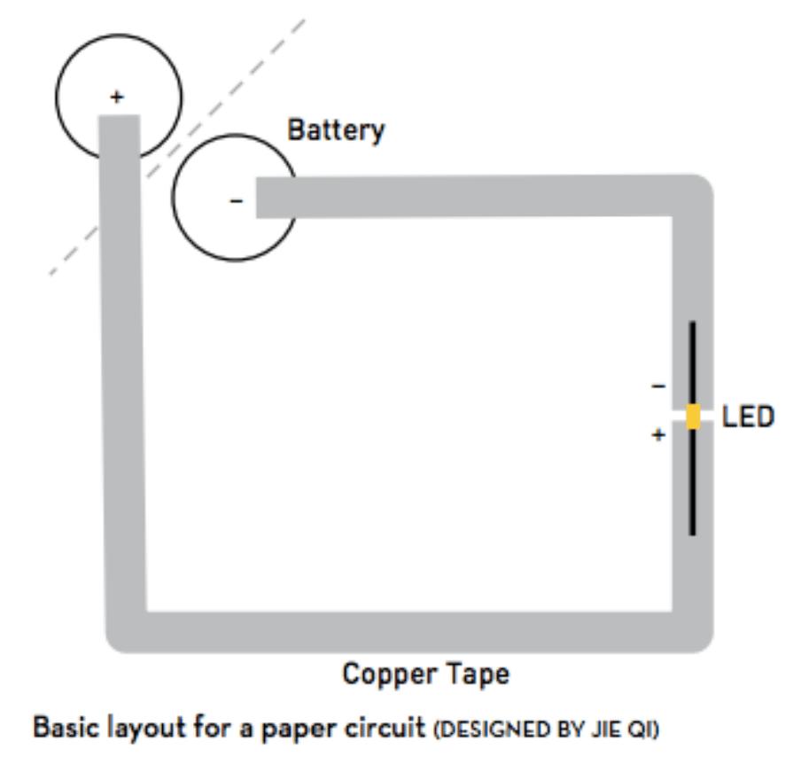 How To Make A Flashing Led Circuit