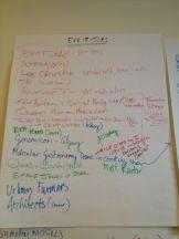 Maker Faire brainstorm - 15