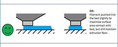 Nozzle Height Diagram.