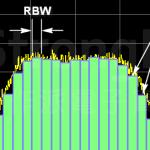 【實作實驗室】如何操作頻譜分析儀?