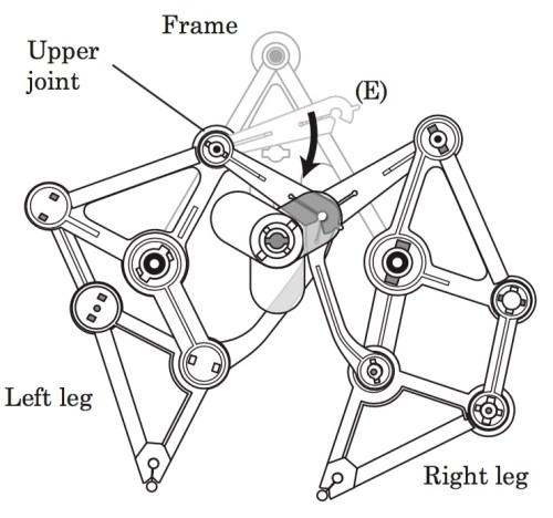 Strandbeest Leg Order diagram