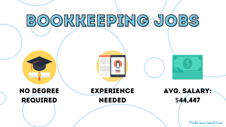 A small graphic showing the things you need to know about bookkeeping jobs.