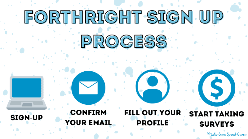 An image showing the forthright surveys sign up process