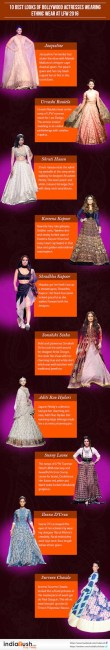 10 Best Looks Of Bollywood Actresses Wearing Ethnic Wear At LFW 2016