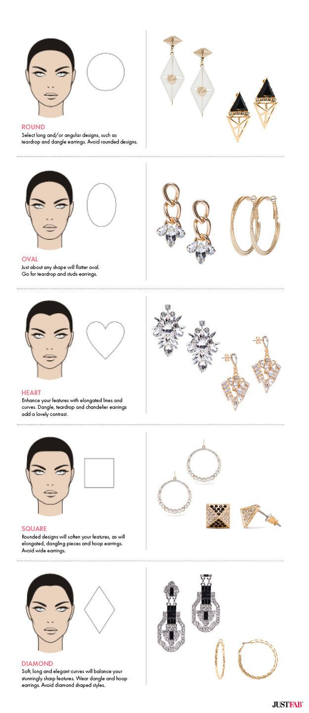 Earings according to face
