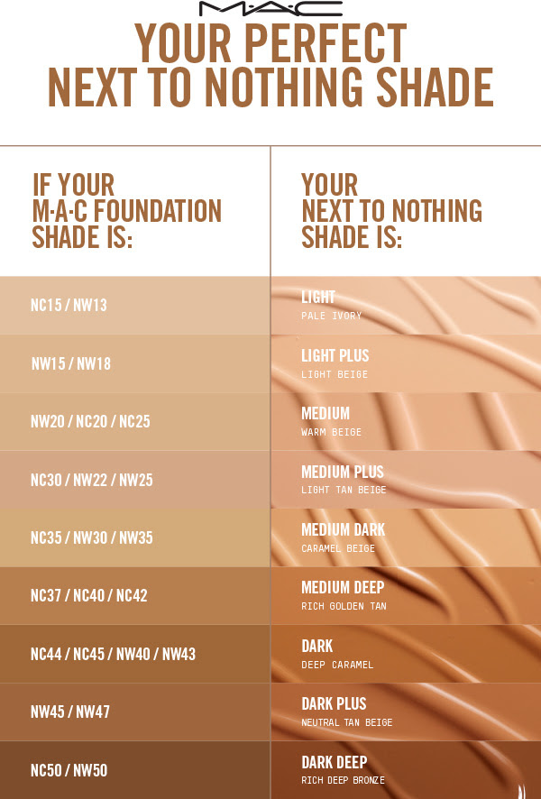 mac foundation shade finder