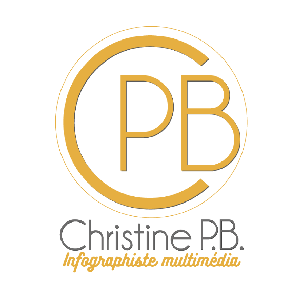 Christine P.B. Communication imprimée &web