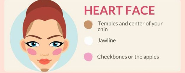 Heart Face | How To Contour Your Face Depending On Your Face Shape