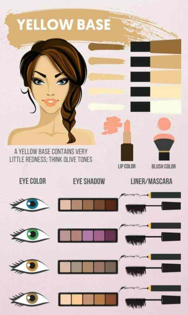 how to get pale skin tone