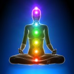 Take Chakra Test To Control Your Chakras