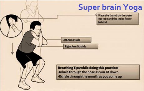 Super Brain Yoga Makes you Smarter