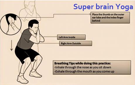 Brain Boosting Exercise